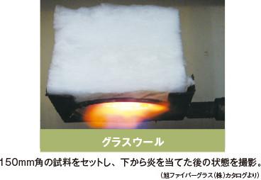 グラスウールの耐火性